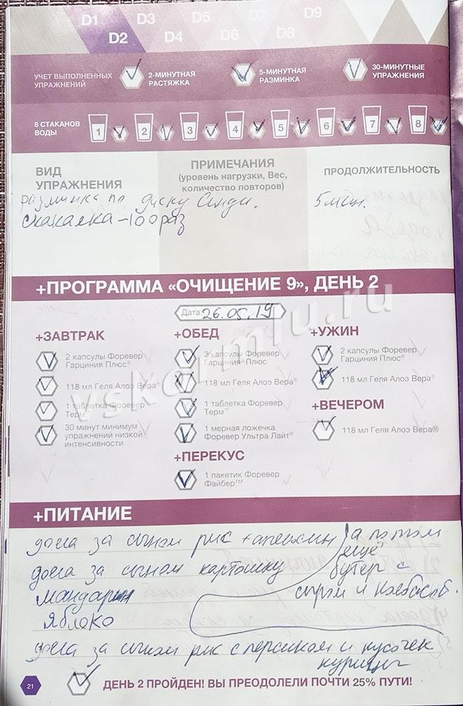 Отчет по прохождению программы очистки организма при ГВ, день 2