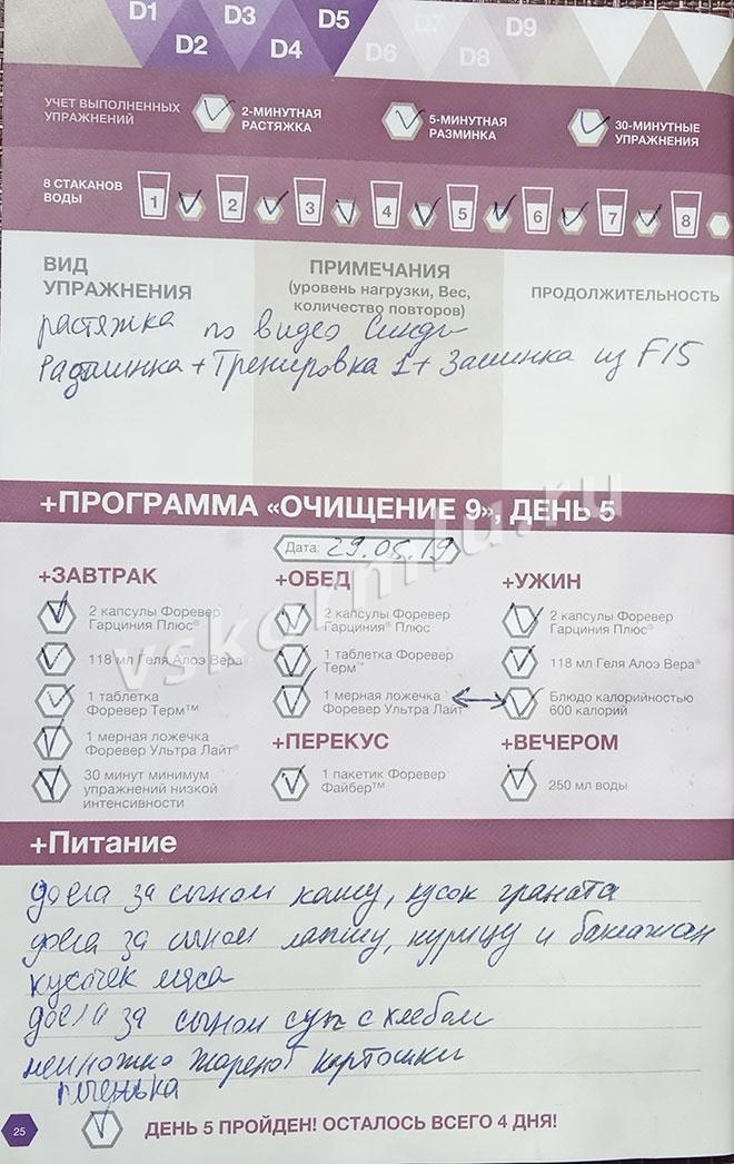 Отчет по прохождению программы очистки организма при ГВ, день 5