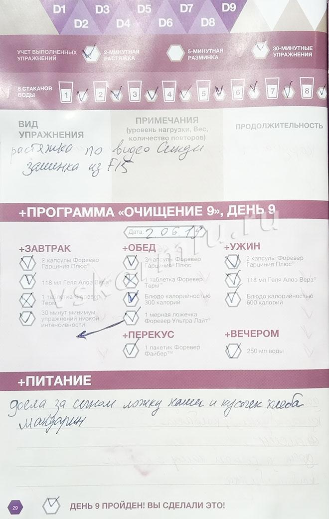 Отчет по прохождению программы очистки организма при ГВ, день 9